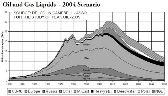 Oil_and_Gas_Liquids